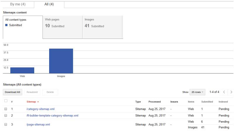 Checking the indexed status of my website in Google search-console